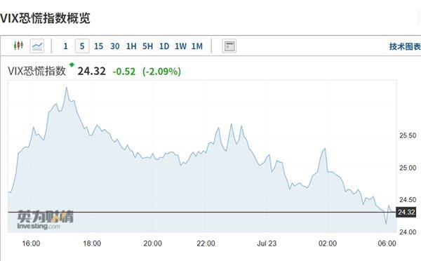 A股军工、稀土板块近期表现活跃7月获北上资金加仓军工股曝光