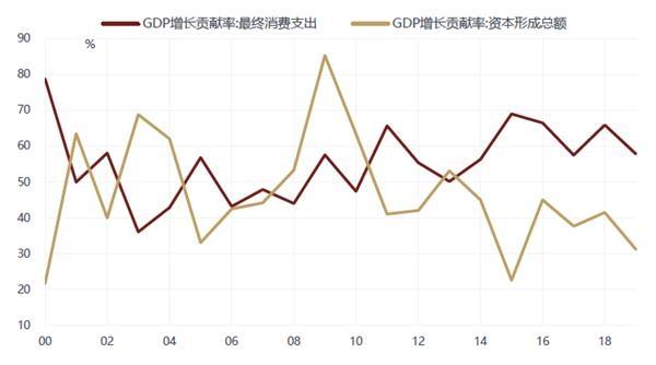 """""""敦和资管徐小庆:股票能否进入加速上涨的全年牛市阶段?"""