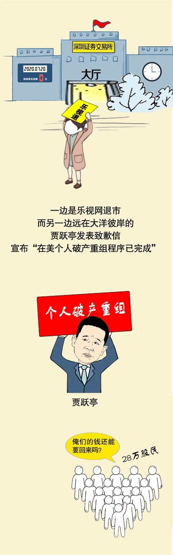"""贾跃亭破产 乐视网退市 """"贾忽悠""""还能逆转吗?"""