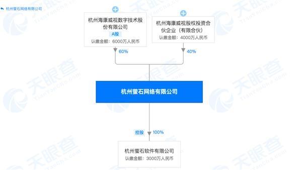 《【超越注册平台】分拆上市!3000亿科技龙头股涨停了》