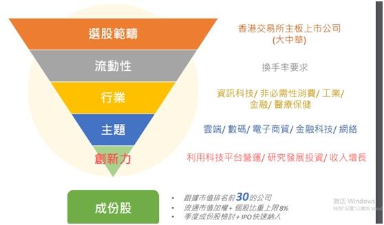 """""""港版纳指""""正式推出 30只成分股占据港股4成市值"""