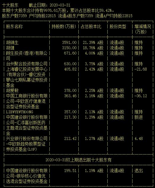《【超越网上平台】10倍牛股工厂突发爆炸 政府部门已赴现场 主营业务涉及多家A股公司!》