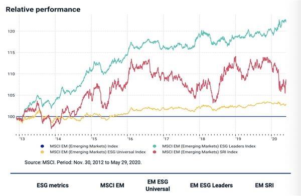 何时扩大纳入?如何看北上资金近期波动加剧?MSCI最新详解
