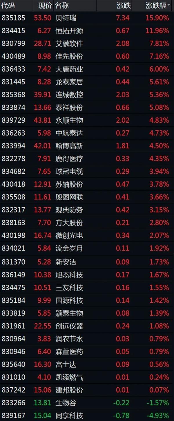 反转90%选股转红!混合交易系统来了。还有哪些改革措施?