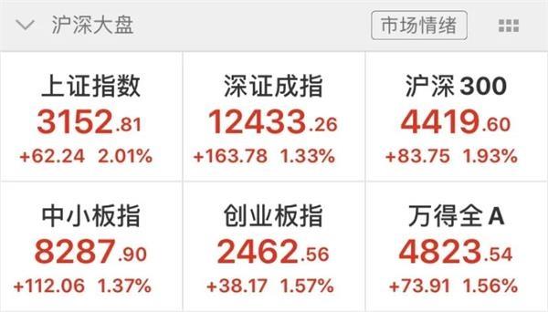 【603922股吧】精选:金鸿顺股票收盘价 603922股吧新闻2020年7月6日