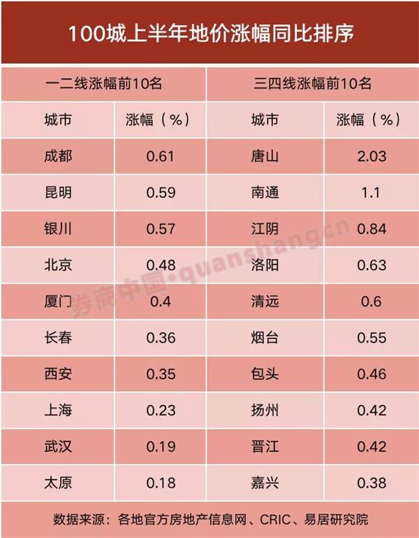 太火爆!482轮竞价+历时8小时_这一地块遭疯抢!上海也现高溢价地块_竞价超100轮