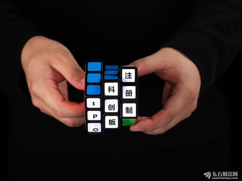 图说改革系列:深交所创业板交易特别规定