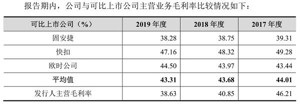 """咸亨国际IPO:关键财务指标掉队 公司似有""""冲""""业绩之嫌"""