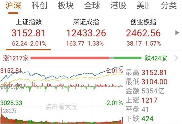 【600340股吧】精选:华夏幸福股票收盘价 600340股吧新闻2020年7月10日
