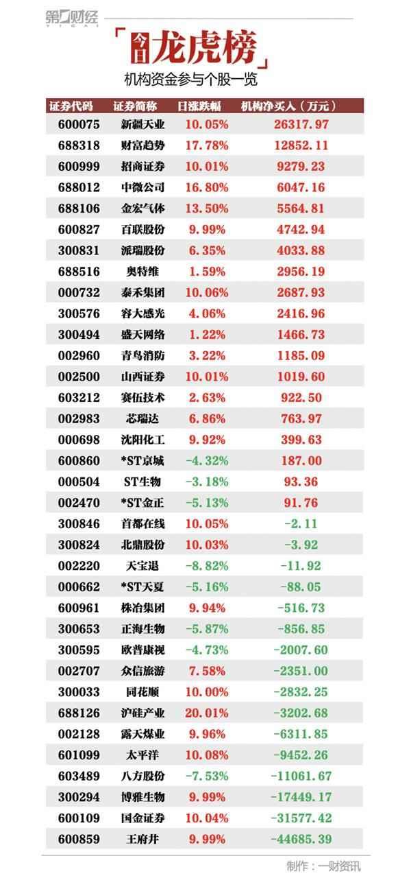 【300294股吧】精选:博雅生物股票收盘价 300294股吧新闻2020年7月10日