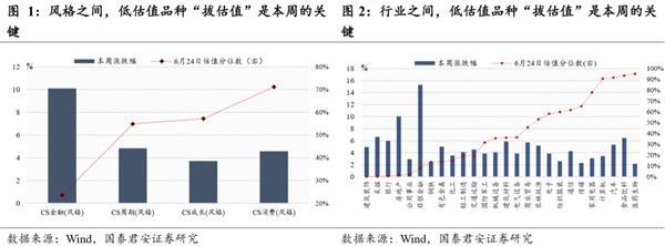 策略李:本轮行情大涨的原因是市场无风险利率走低