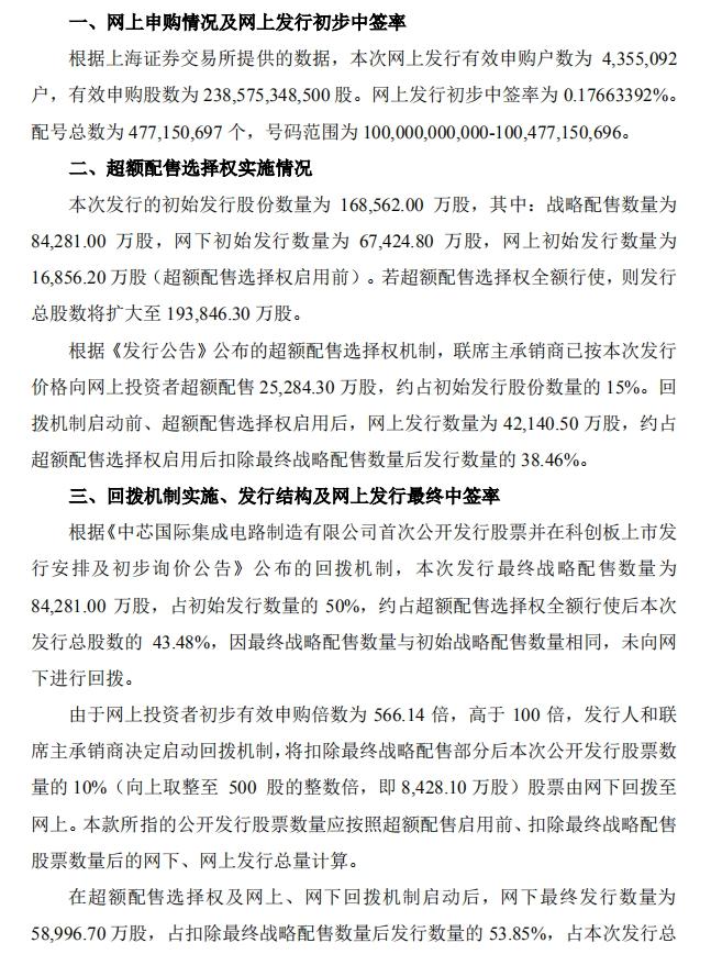 中芯国际:网上发行最终中签率为0.21196%