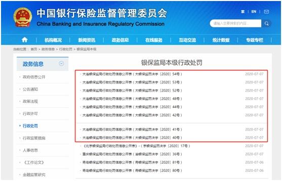 """大连银保监局一连公布8张罚单 工行、中信银行、浦发行都""""中招""""!"""