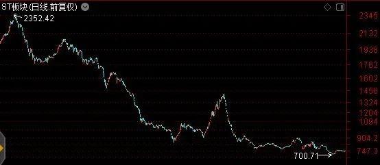 《【恒达娱乐官方登录平台】3万股民哭晕!手中股票54个月后复牌迎牛市 不仅踏空还挨了7个跌停》
