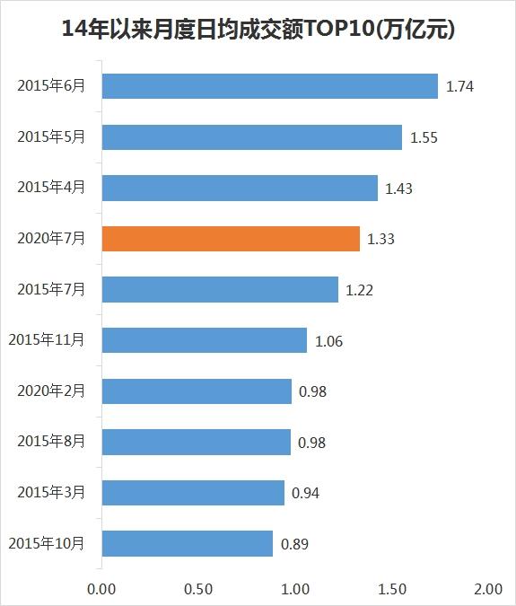 [成都股票配资] 7月ETF净流入343亿 除了场外的公募基金
