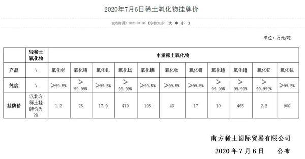 【600259股吧】精选:广晟有色股票收盘价 600259股吧新闻2020年7月10日