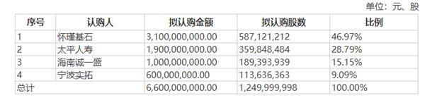 【000157股吧】精选:中联重科股票收盘价 000157股吧新闻2020年7月10日
