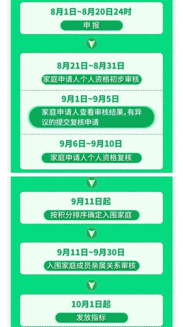 """《【沐鸣安卓版登录】25个快问快答 一次说清""""增发2万个新能源车指标""""新政》"""