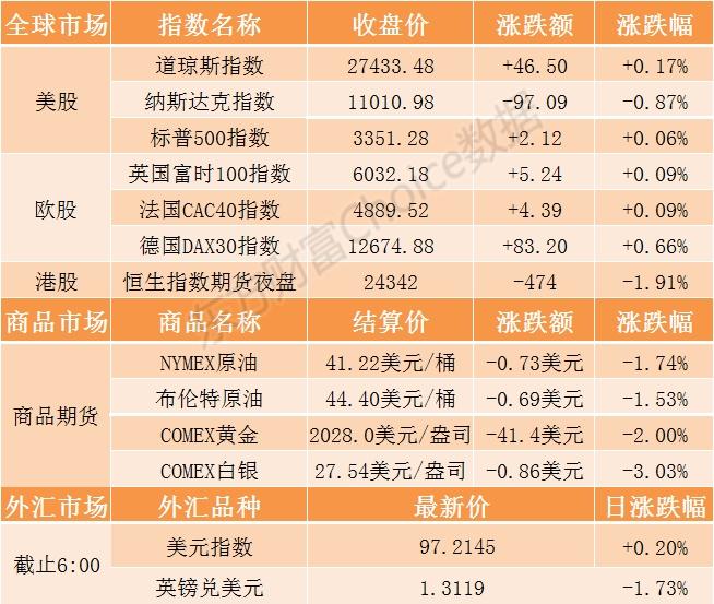 港股早知道:融创中国分拆附属公司融创服务于香港联交所主板上市