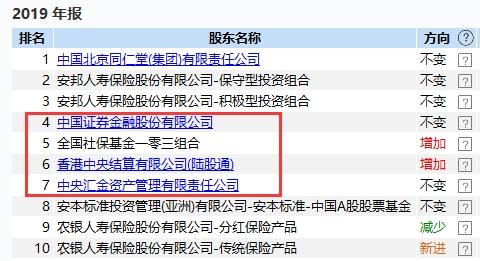 """不惧险资减持 暴涨9%!近500亿百年老店玩跨界 枸杞拿铁""""真香""""?"""