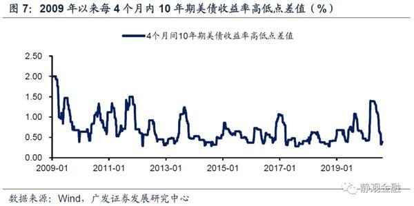期市午盘:商品期货涨跌参半金银走强沪银涨逾5%