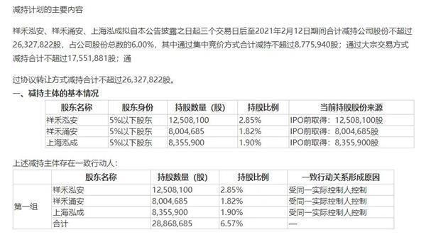 """惊呆了!董事长带队炒期货两天狂赚5463万!最""""不务正业""""A股彻底火了"""