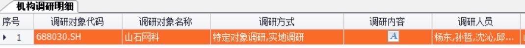 宁泉杨东、高毅邓晓峰、景林蒋彤等私募大佬忙调研盯上了这些股票