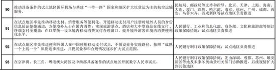 商务部:数字人民币将在京津冀、长三角等具备条件地区试点