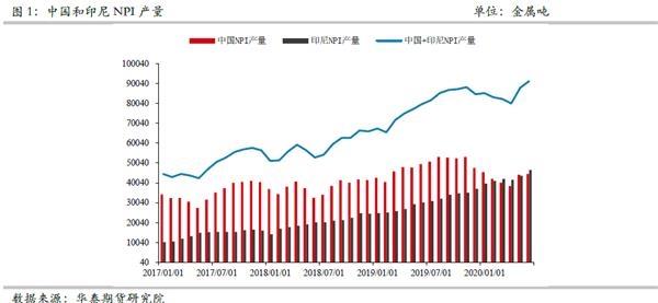 期市午盘:商品期货多数上涨沪镍涨幅居前