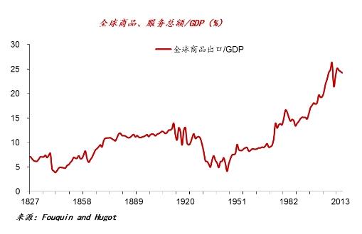 李迅雷:增量资金持续进入A股市场 结构性牛市仍在延续