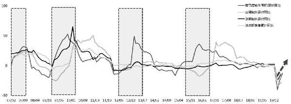 三季度沪铝强势行情有望延续