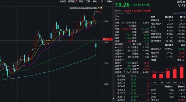 果然全球股市总龙头!苹果盘中冲上2万亿美元 股价4个月翻倍!