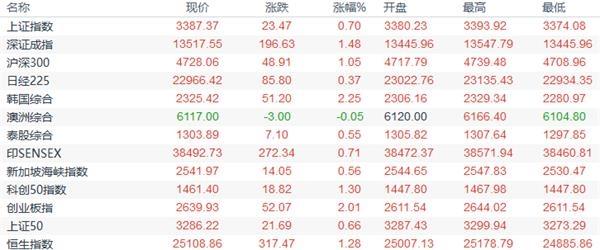 欧市盘前:两大因素长期施压美元 黄金投资者聚焦美国大选 多国PMI即将出炉