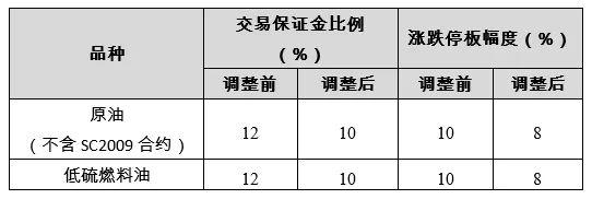 """""""黑天鹅""""回归?金融市场""""上蹿下跳""""沪银夜盘收跌近4%"""