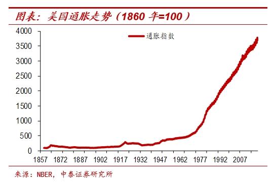 《【万和城注册首页】纸币泛滥大时代:寻找类黄金资产——宏观经济和大类资产展望》