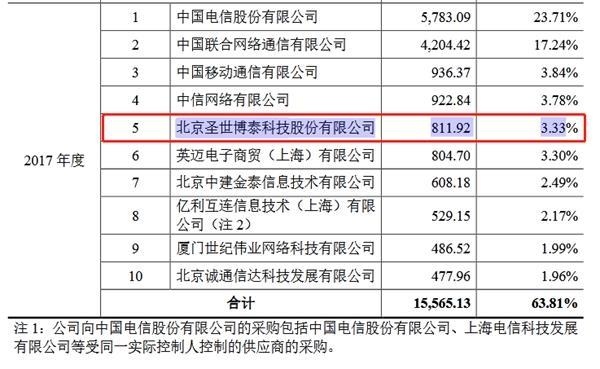 南凌科技:子公司资不抵债 采购数据存疑