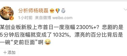 创业板新股首日太疯狂!最高飚涨29倍 有人巨亏60%!网友:又见证历史