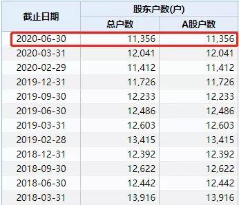 """徐翔妻子再发声:希望能给资产甄别的""""尾声""""划上句号"""