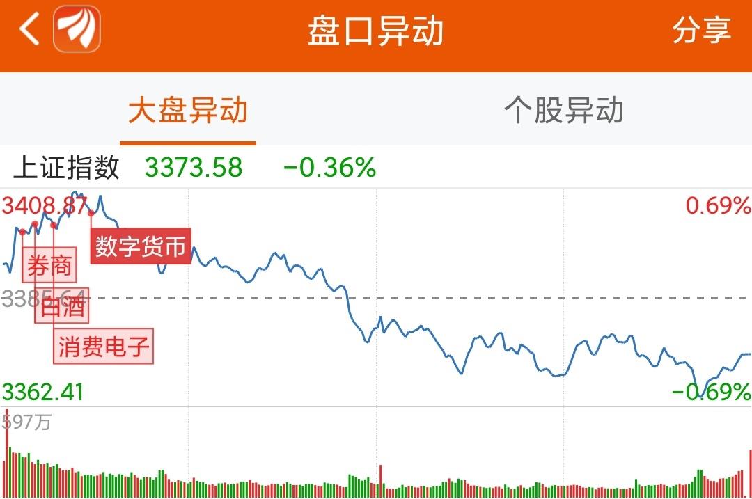 龙虎榜:2.4亿资金抢筹兆驰股份 机构买入这12股