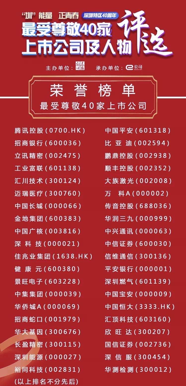 重度释放!深圳最受尊敬的40家上市公司和40位杰出企业家评选结果隆重公布