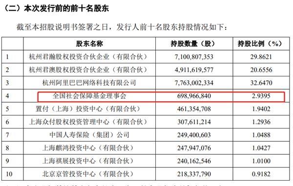 日赚1.2亿 人均月薪5.5万 李嘉诚长和系、董建华家族现身其中!一文看懂蚂蚁集团IPO