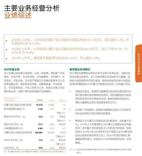 中国平安发生了什么事,顶尖保险生成绩下滑?马明哲:改革是当前最大的历史任务和斗争方向