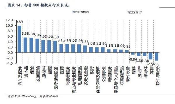 《【鹿鼎代理平台】全球资金流向双周报(2020年7月31日)》