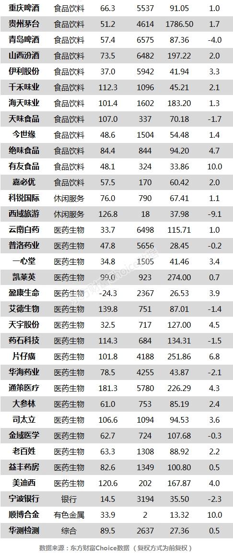 《【超越平台网站】沪指跌0.24% 贵州茅台、帝尔激光等93只个股盘中股价创历史新高》