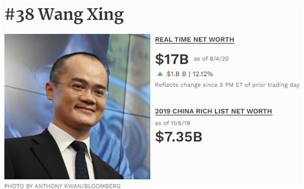 吃货又立功了! 美团市值接近4个百度 王兴首次跨入千亿富豪俱乐部