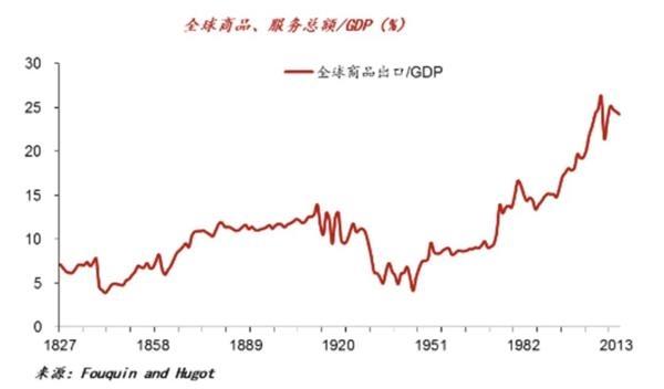 李迅雷:A股结构性牛市仍在延续 传统产业要选龙头