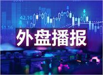 美股三大指数弱势震荡 国际金价走弱