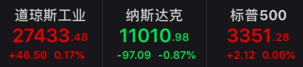 中概股大跌!被做空12次 大牛股股价创新高后下跌30% 市值蒸发超400亿 第4张