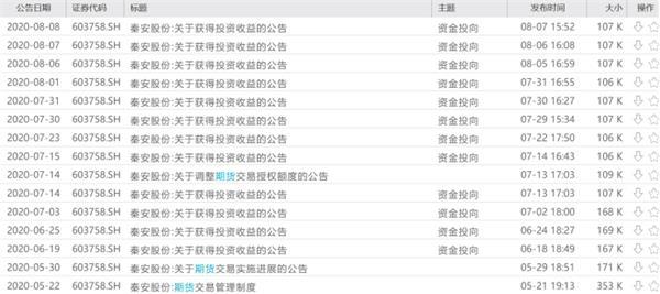 """《【万和城代理官网】单日平仓赚1.37亿元!董事长""""带队""""操盘 仅4个月期货投资盈利已达4.46亿》"""