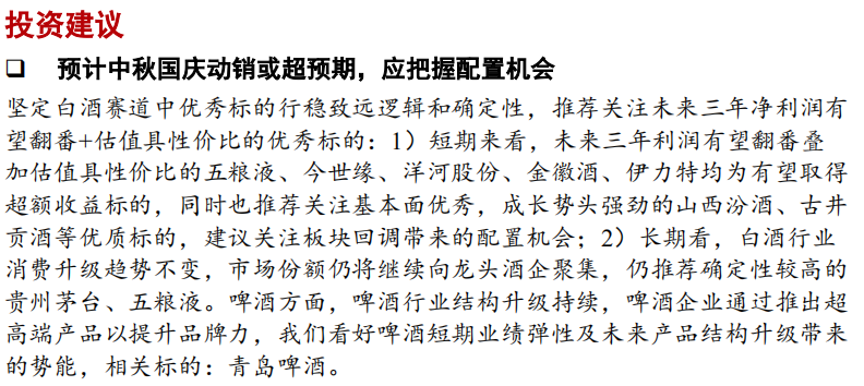 """免费研报精选:创业板低价股杀跌!""""喝酒、吃药、买粮""""行情重现江湖!"""